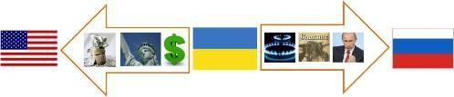 Ассоциации украинцев