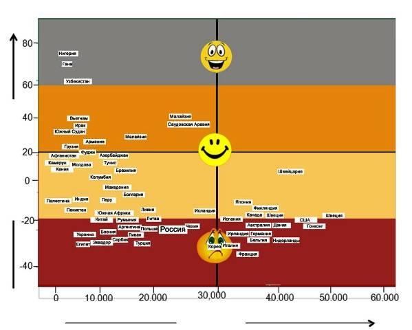 Карта распределения Индекса Мира
