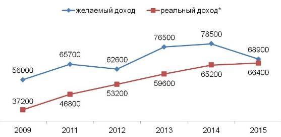 http://romir.ru/images/upload/pic_48774_1430994744.jpg