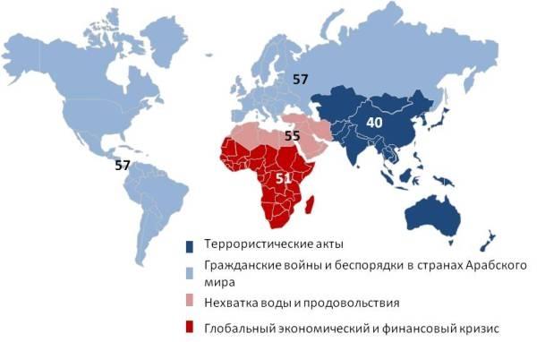 Результаты по регионам