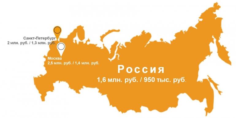 «Ромир»: жители России считают 4,5 млн руб. минимальной планкой налога нароскошь