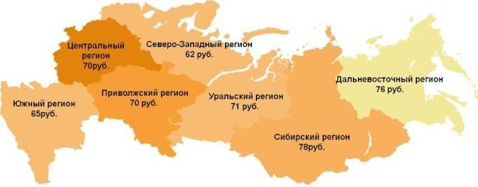 Динамика реальных цен приобретения муки по регионам