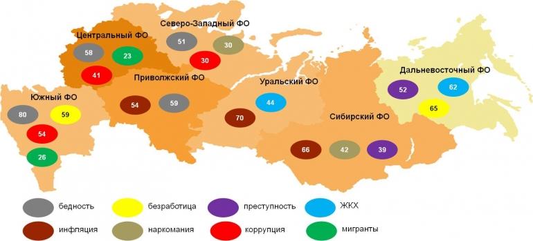 Наиболее острые проблемы в регионах России