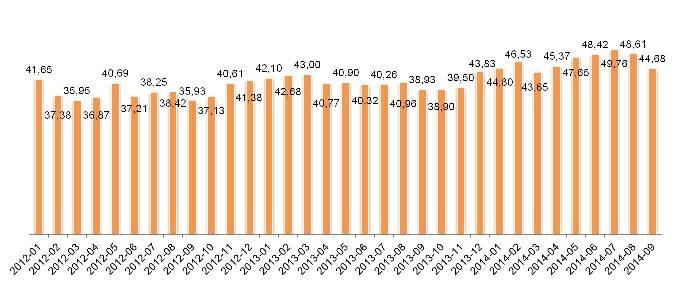 Динамика реальных цен приобретения молока Домик в деревне