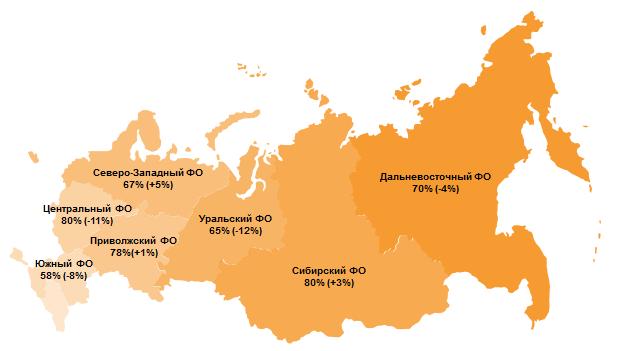 Уровень удовлетворённости работой в регионах России