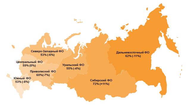 Уровень удовлетворённости оплатой труда в регионах России